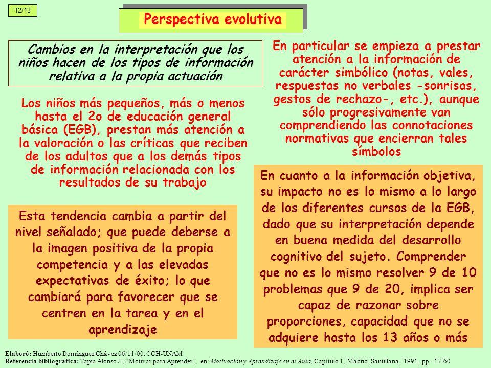 12/13 Elaboró: Humberto Domínguez Chávez 06/11/00. CCH-UNAM Referencia bibliográfica: Tapia Alonso J., Motivar para Aprender, en: Motivación y Aprendi