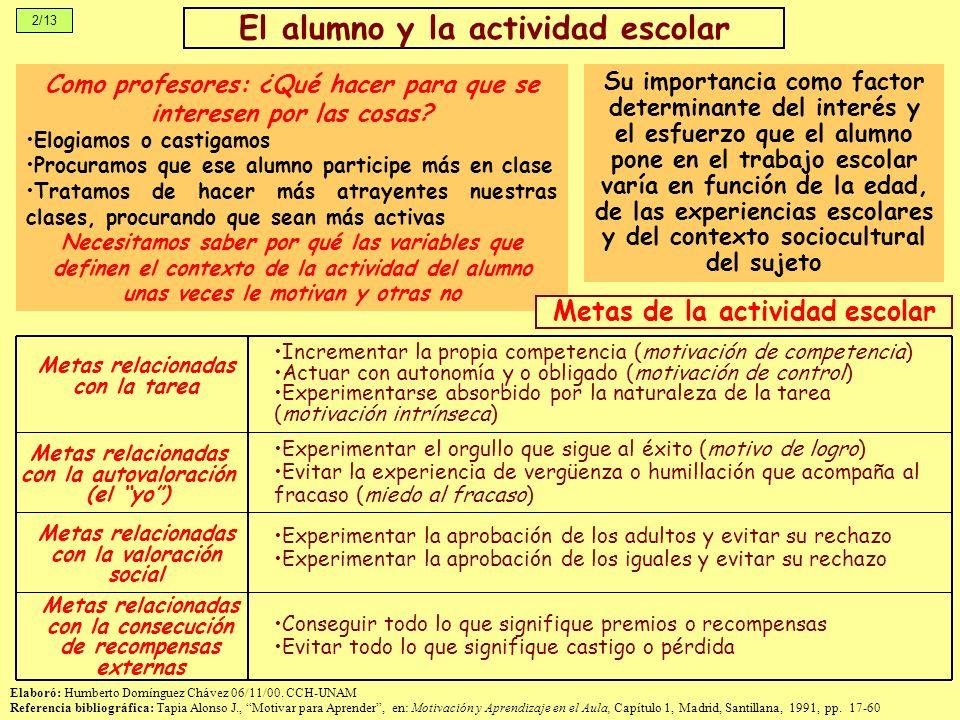 El alumno y la actividad escolar Como profesores: ¿Qué hacer para que se interesen por las cosas? Elogiamos o castigamos Procuramos que ese alumno par