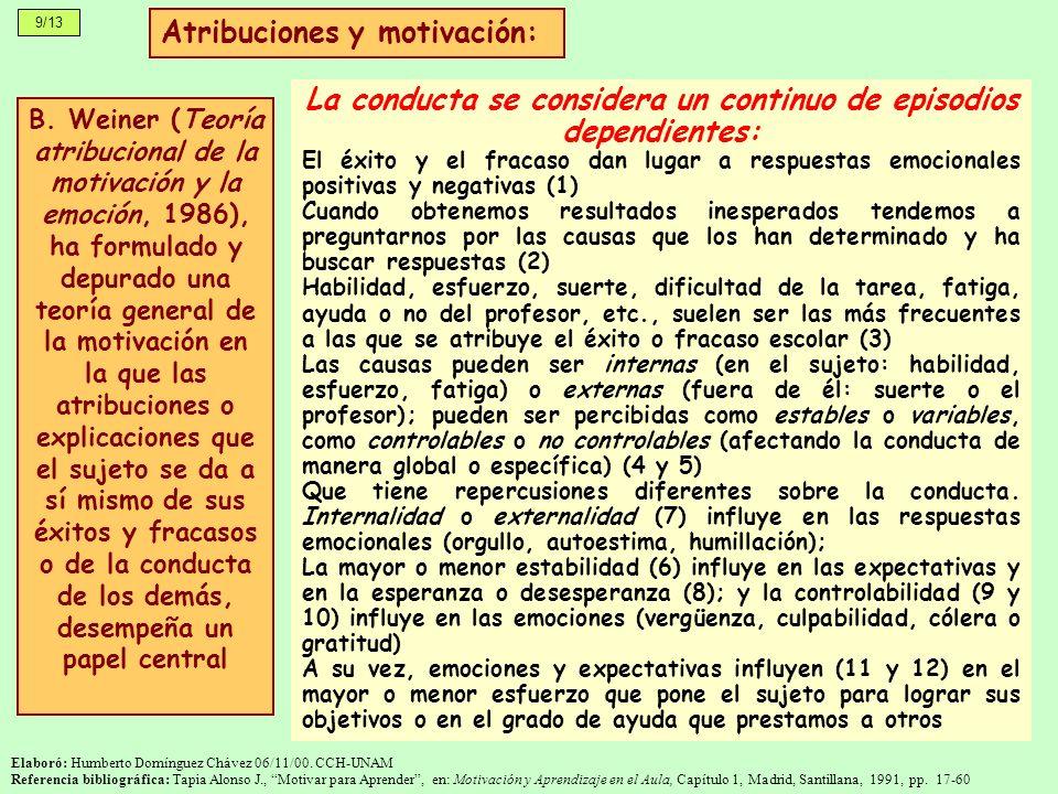 Atribuciones y motivación: B. Weiner (Teoría atribucional de la motivación y la emoción, 1986), ha formulado y depurado una teoría general de la motiv