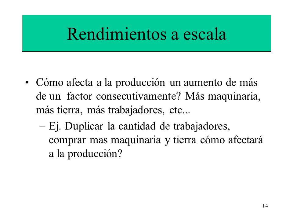 15 Rendimientos a escala Existen 3 casos: –Rendimientos constantes a escala: Al duplicar los factores, se duplica la producción.