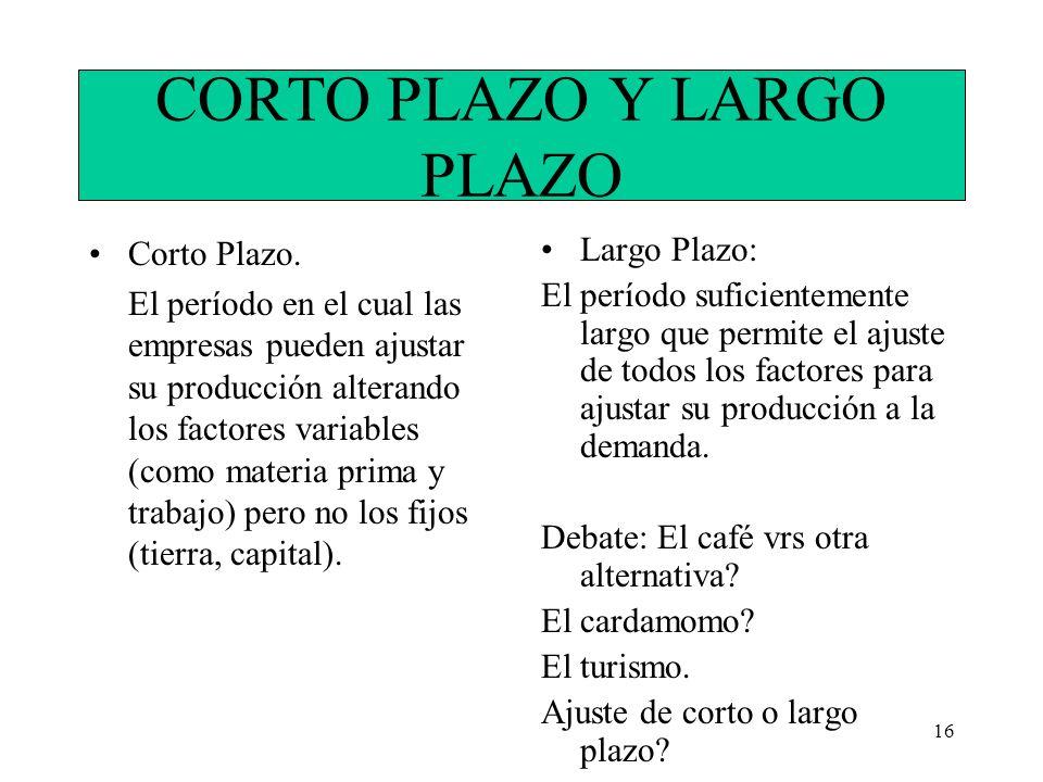 16 CORTO PLAZO Y LARGO PLAZO Corto Plazo. El período en el cual las empresas pueden ajustar su producción alterando los factores variables (como mater