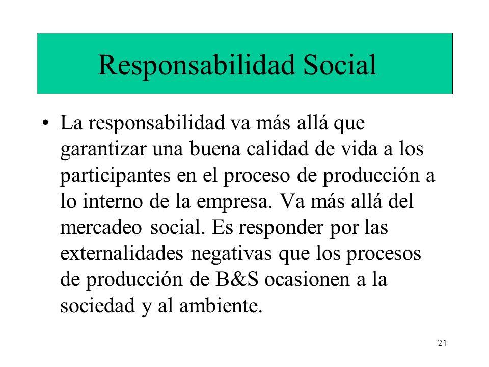 21 Responsabilidad Social La responsabilidad va más allá que garantizar una buena calidad de vida a los participantes en el proceso de producción a lo