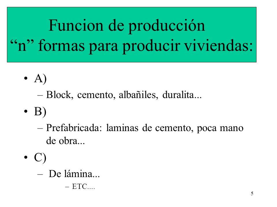 5 Funcion de producción n formas para producir viviendas: A) –Block, cemento, albañiles, duralita... B) –Prefabricada: laminas de cemento, poca mano d