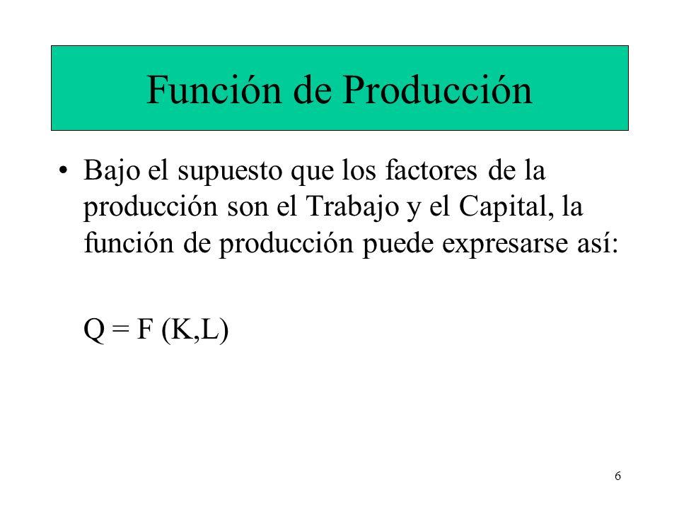 6 Función de Producción Bajo el supuesto que los factores de la producción son el Trabajo y el Capital, la función de producción puede expresarse así: