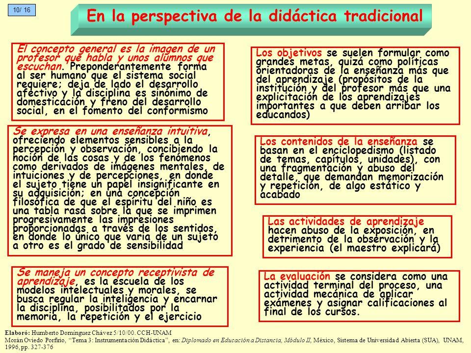 En la perspectiva de la didáctica tradicional La evaluación se considera como una actividad terminal del proceso, una actividad mecánica de aplicar ex