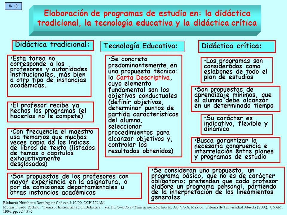 Elaboración de programas de estudio en: la didáctica tradicional, la tecnología educativa y la didáctica crítica Son propuestas de los profesores con