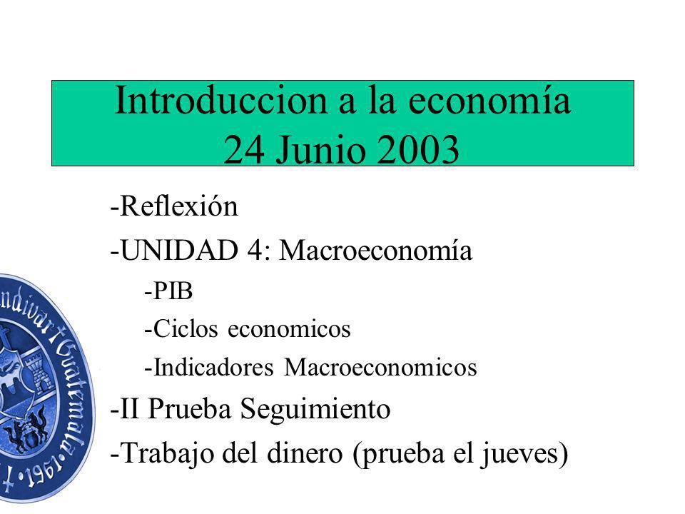 Introduccion a la economía 24 Junio 2003 -Reflexión -UNIDAD 4: Macroeconomía -PIB -Ciclos economicos -Indicadores Macroeconomicos -II Prueba Seguimiento -Trabajo del dinero (prueba el jueves)