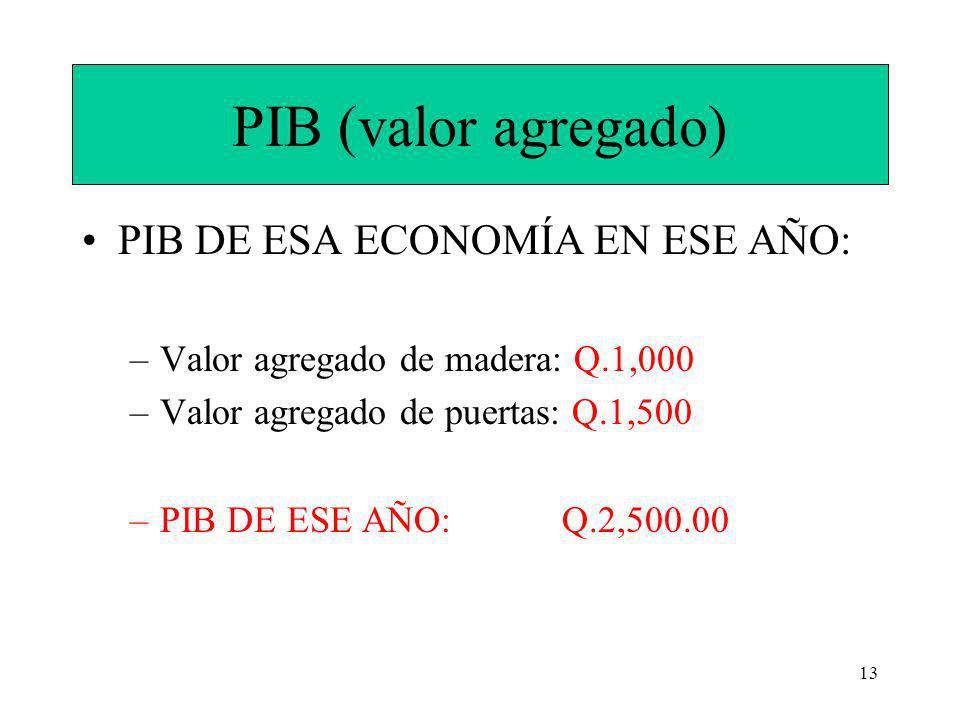 13 PIB (valor agregado) PIB DE ESA ECONOMÍA EN ESE AÑO: –Valor agregado de madera: Q.1,000 –Valor agregado de puertas: Q.1,500 –PIB DE ESE AÑO:Q.2,500.00