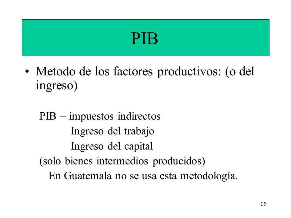 15 PIB Metodo de los factores productivos: (o del ingreso) PIB = impuestos indirectos Ingreso del trabajo Ingreso del capital (solo bienes intermedios producidos) En Guatemala no se usa esta metodología.