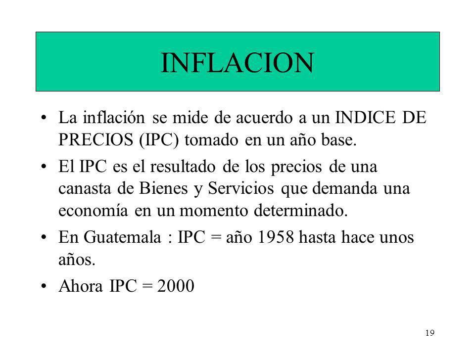 19 INFLACION La inflación se mide de acuerdo a un INDICE DE PRECIOS (IPC) tomado en un año base.