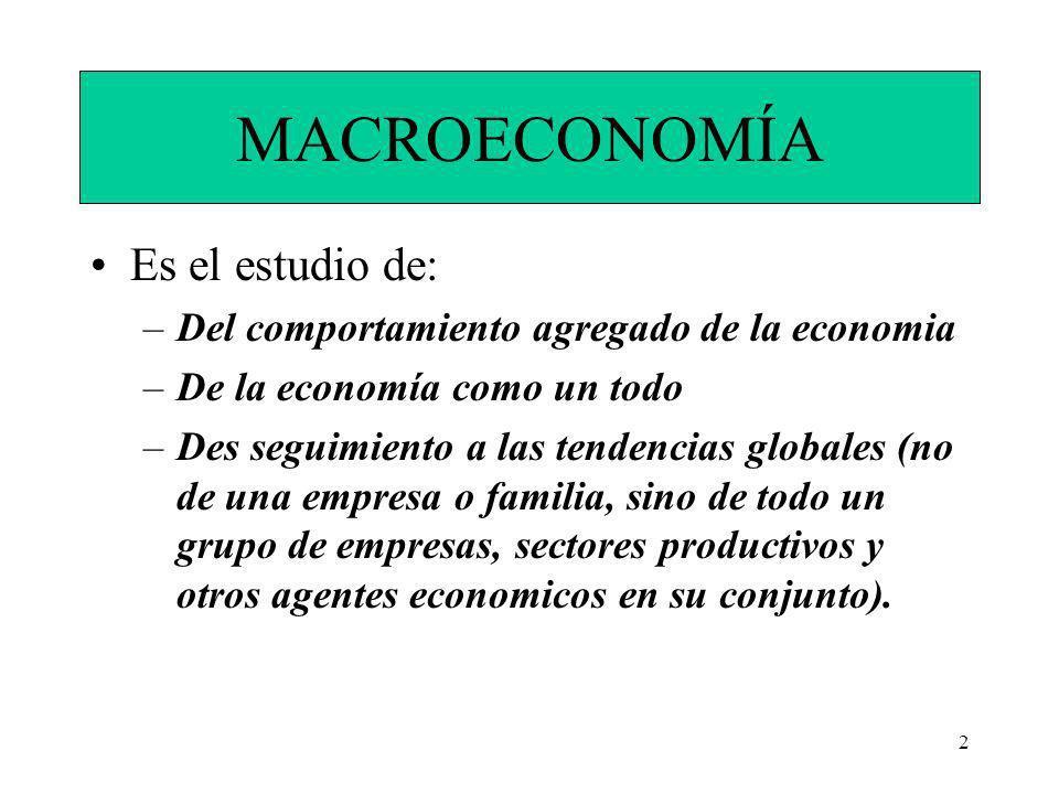 2 MACROECONOMÍA Es el estudio de: –Del comportamiento agregado de la economia –De la economía como un todo –Des seguimiento a las tendencias globales (no de una empresa o familia, sino de todo un grupo de empresas, sectores productivos y otros agentes economicos en su conjunto).
