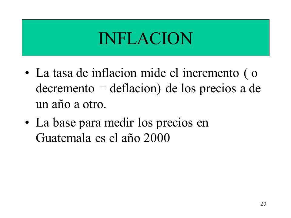 20 INFLACION La tasa de inflacion mide el incremento ( o decremento = deflacion) de los precios a de un año a otro.