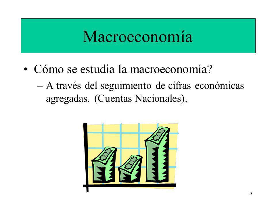 3 Macroeconomía Cómo se estudia la macroeconomía.