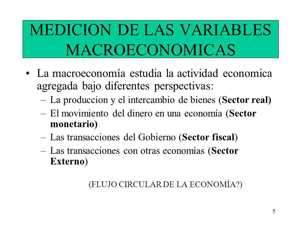 5 MEDICION DE LAS VARIABLES MACROECONOMICAS La macroeconomía estudia la actividad economica agregada bajo diferentes perspectivas: –La produccion y el intercambio de bienes (Sector real) –El movimiento del dinero en una economía (Sector monetario) –Las transacciones del Gobierno (Sector fiscal) –Las transacciones con otras economías (Sector Externo) (FLUJO CIRCULAR DE LA ECONOMÍA?)