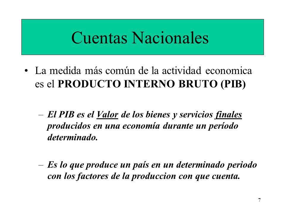 7 Cuentas Nacionales La medida más común de la actividad economica es el PRODUCTO INTERNO BRUTO (PIB) –El PIB es el Valor de los bienes y servicios finales producidos en una economía durante un período determinado.