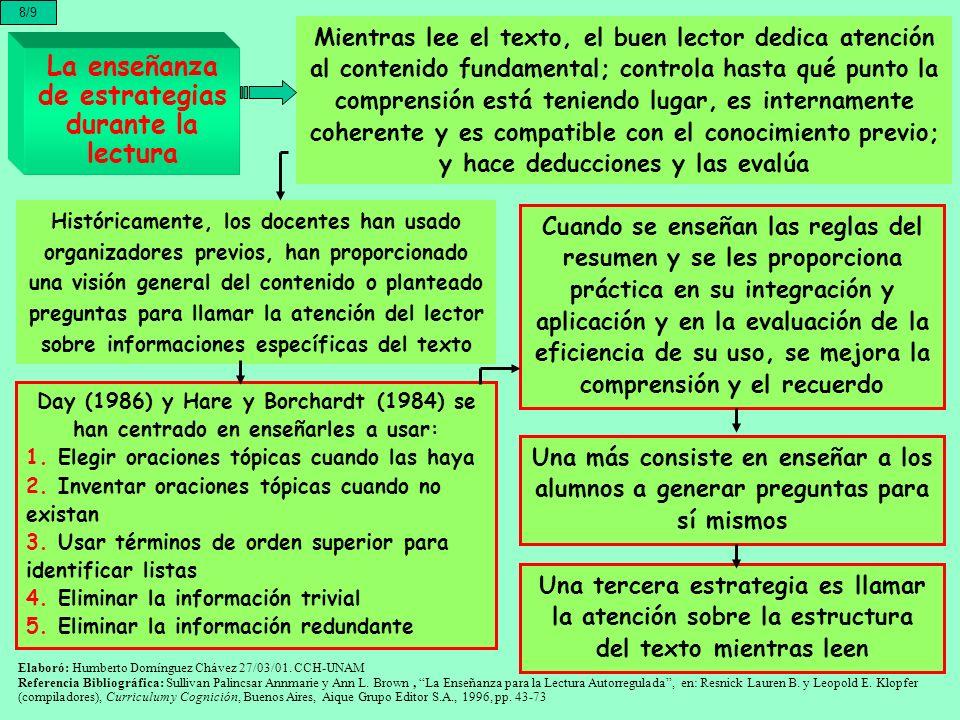 La enseñanza de estrategias durante la lectura Mientras lee el texto, el buen lector dedica atención al contenido fundamental; controla hasta qué punt