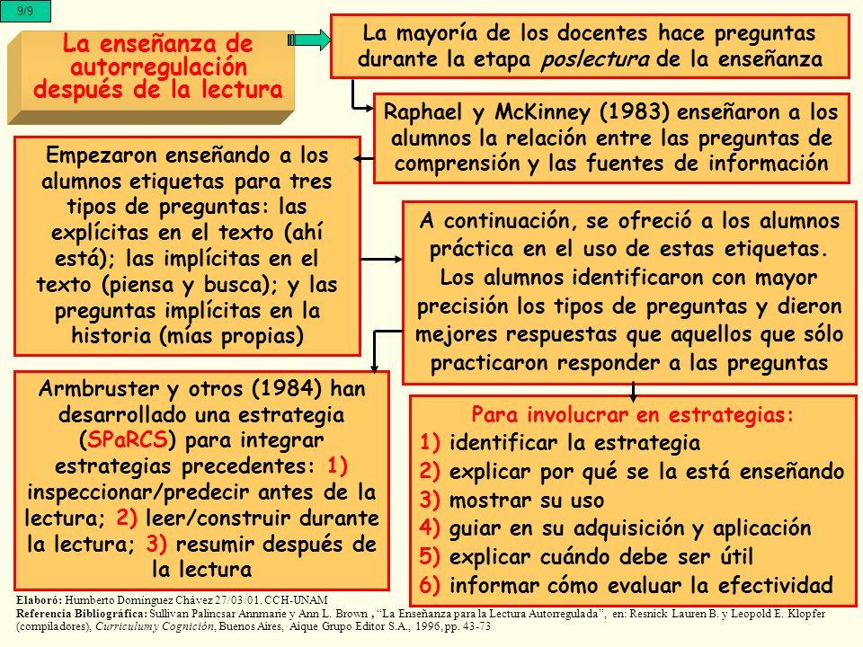 9/9 La enseñanza de autorregulación después de la lectura La mayoría de los docentes hace preguntas durante la etapa poslectura de la enseñanza Elabor