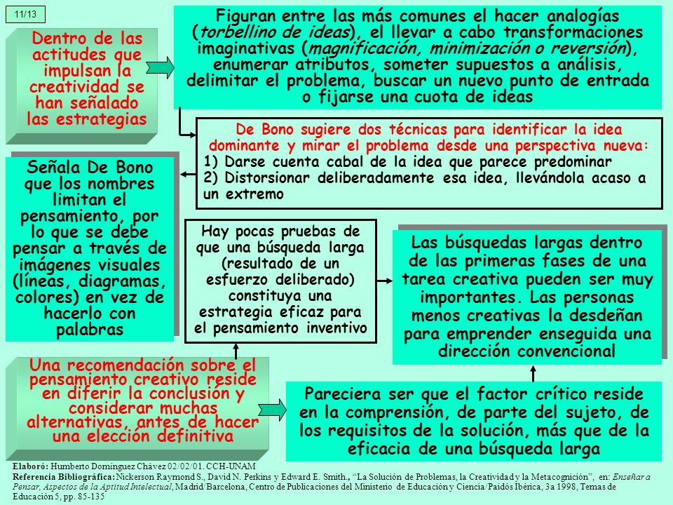 11/13 Dentro de las actitudes que impulsan la creatividad se han señalado las estrategias Figuran entre las más comunes el hacer analogías (torbellino