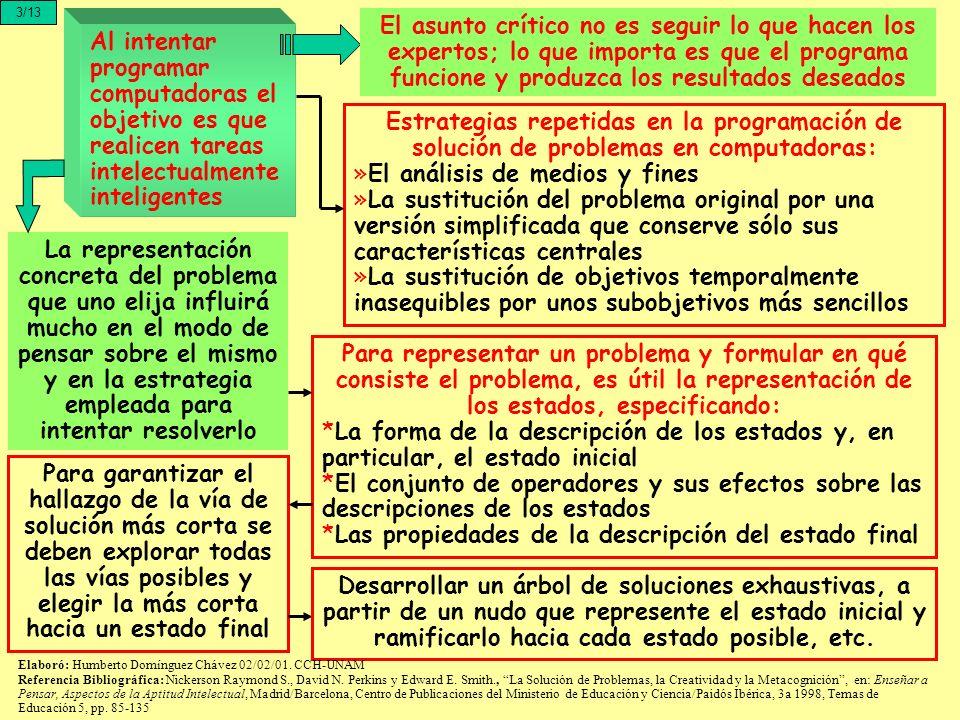 En todos los problemas, salvo los más simples, la búsqueda exhaustiva sólo es posible en teoría; el número de vías que se pueden generar es demasiado grande Las reglas y medidas que se emplean para reducir una búsqueda y para evaluar los estados intermedios se denominan funciones de evaluación (evaluar semejanza de un estado intermedio con un estado final); se desarrollan empíricamente como conjeturas y exploración por ensayo y error 4/13 Elaboró: Humberto Domínguez Chávez 02/02/01.