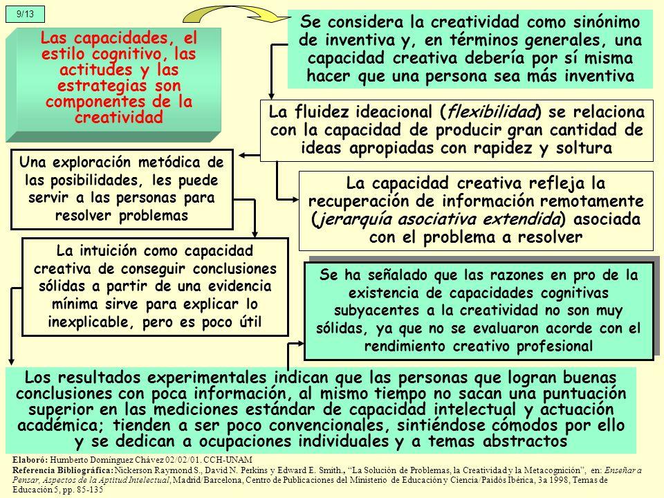 9/13 Las capacidades, el estilo cognitivo, las actitudes y las estrategias son componentes de la creatividad Se considera la creatividad como sinónimo