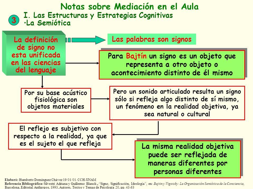 Elaboró: Humberto Domínguez Chávez 19/01/01. CCH-UNAM Referencia Bibliográfica: Silvestri Adriana y Guillermo Blanck., Signo, Significación, Ideología