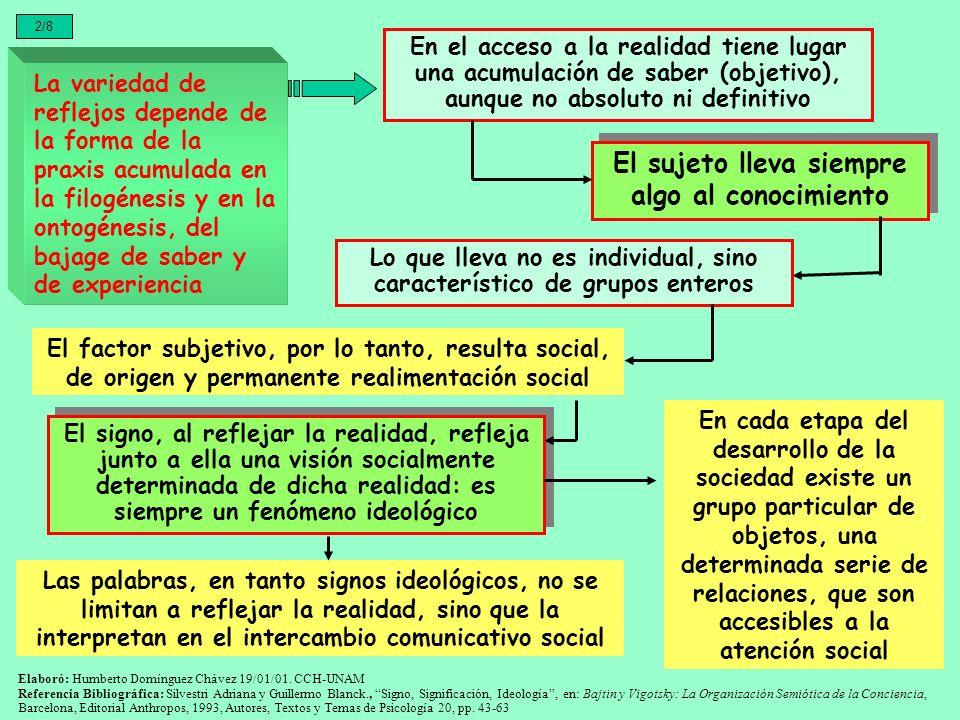 2/8 La variedad de reflejos depende de la forma de la praxis acumulada en la filogénesis y en la ontogénesis, del bajage de saber y de experiencia En