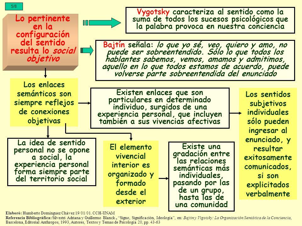 5/8 Lo pertinente en la configuración del sentido resulta lo social objetivo Vygotsky caracteriza al sentido como la suma de todos los sucesos psicoló