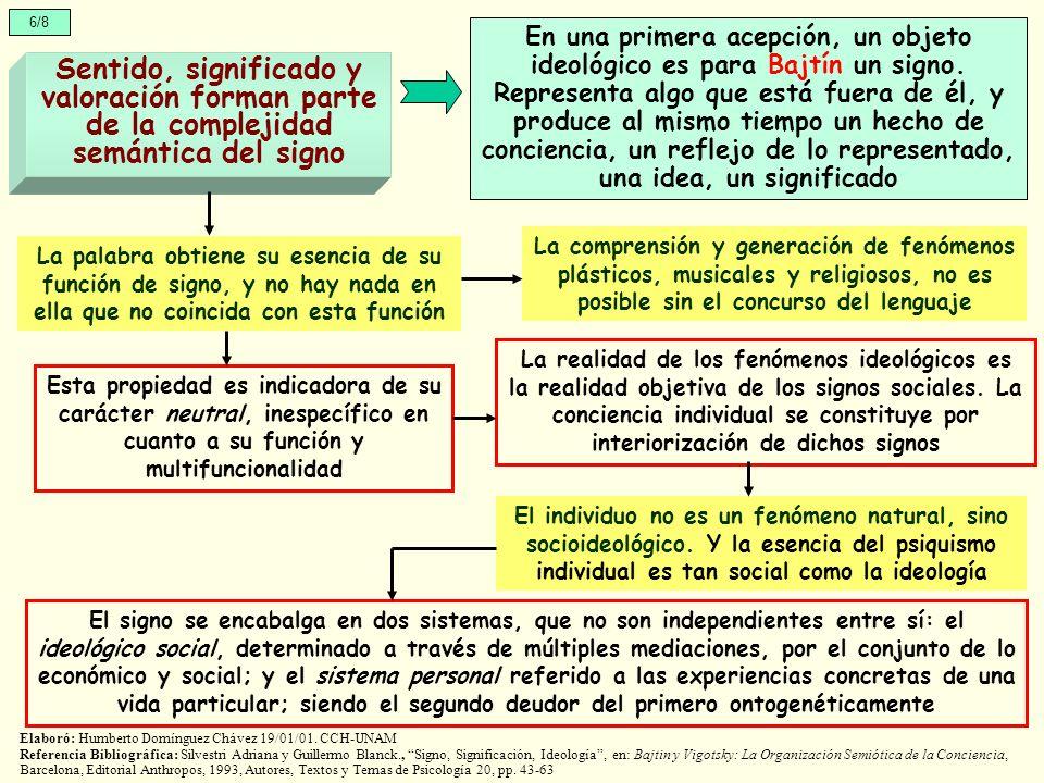 6/8 Sentido, significado y valoración forman parte de la complejidad semántica del signo En una primera acepción, un objeto ideológico es para Bajtín