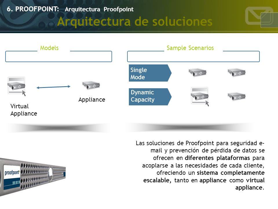 Arquitectura de soluciones Appliance Virtual Appliance ModelsSample Scenarios Single Mode Dynamic Capacity 6. PROOFPOINT: Arquitectura Proofpoint Las