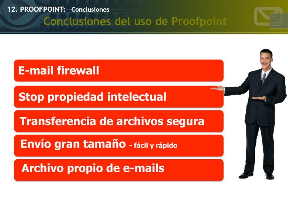 Conclusiones del uso de Proofpoint 12. PROOFPOINT: Conclusiones