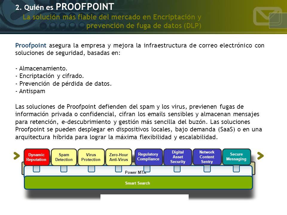 Proofpoint asegura la empresa y mejora la infraestructura de correo electrónico con soluciones de seguridad, basadas en: - Almacenamiento. - Encriptac