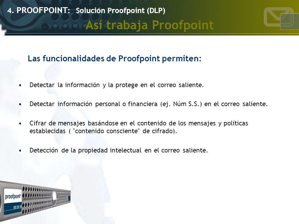 Así trabaja Proofpoint Detectar la información y la protege en el correo saliente. Detectar información personal o financiera (ej. Núm S.S.) en el cor