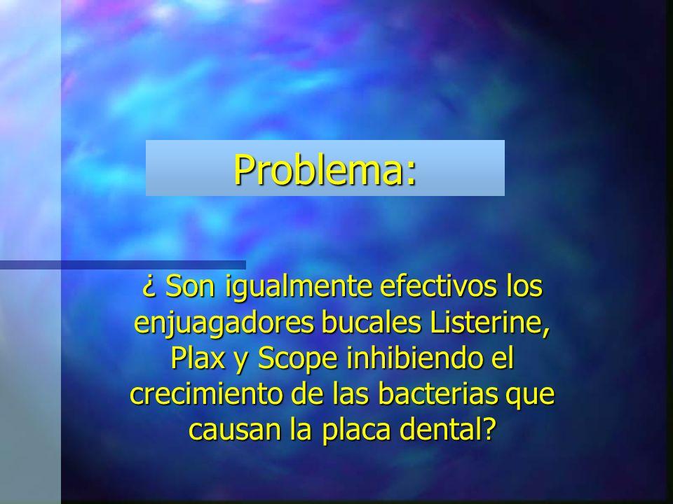 Población : La población bajo estudio son las bacterias Streptococcus mutans y Lactobacilli casei, que causan la placa dental.