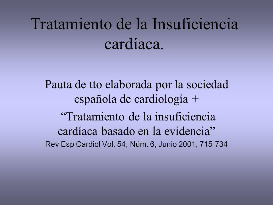 Tratamiento de la Insuficiencia cardíaca. Pauta de tto elaborada por la sociedad española de cardiología + Tratamiento de la insuficiencia cardíaca ba
