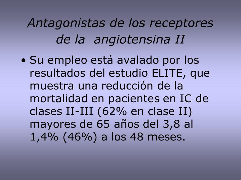 Antagonistas de los receptores de la angiotensina II Su empleo está avalado por los resultados del estudio ELITE, que muestra una reducción de la mort