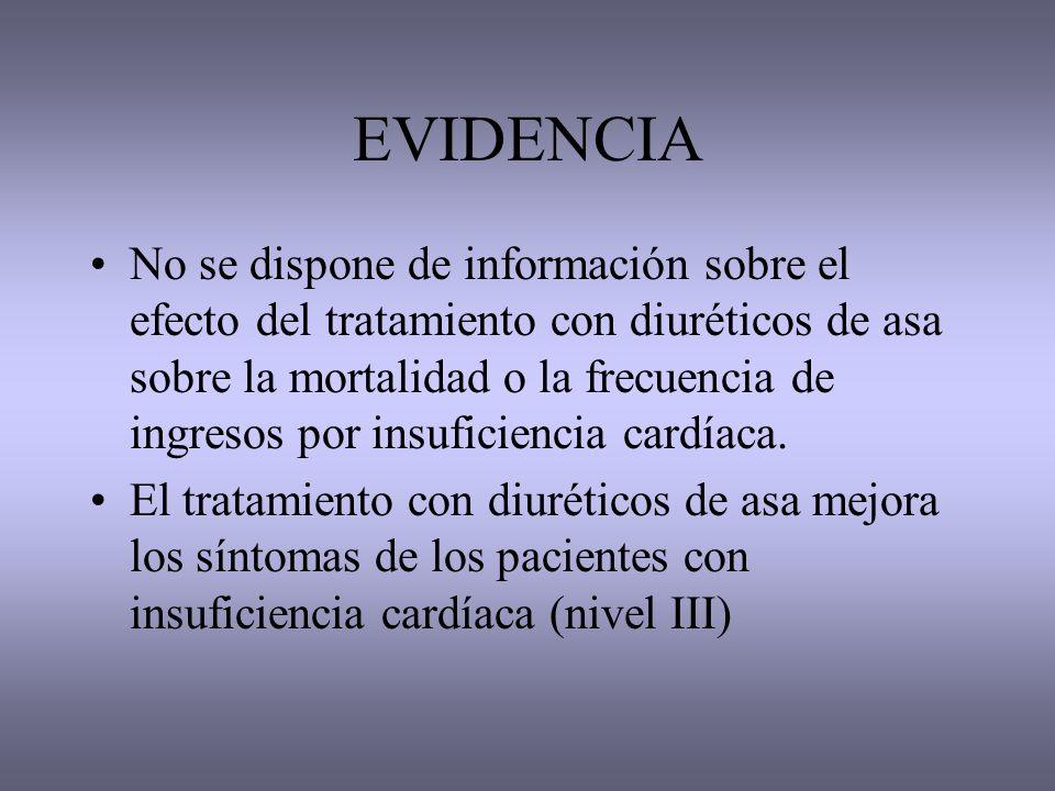 EVIDENCIA No se dispone de información sobre el efecto del tratamiento con diuréticos de asa sobre la mortalidad o la frecuencia de ingresos por insuf