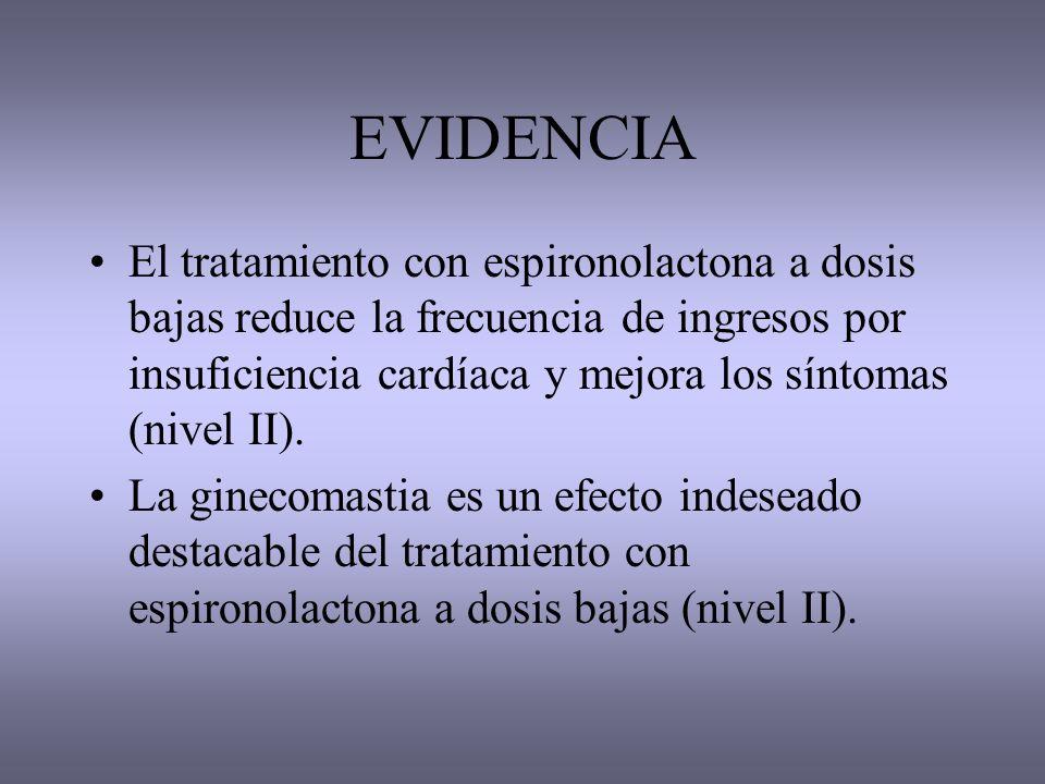 EVIDENCIA El tratamiento con espironolactona a dosis bajas reduce la frecuencia de ingresos por insuficiencia cardíaca y mejora los síntomas (nivel II