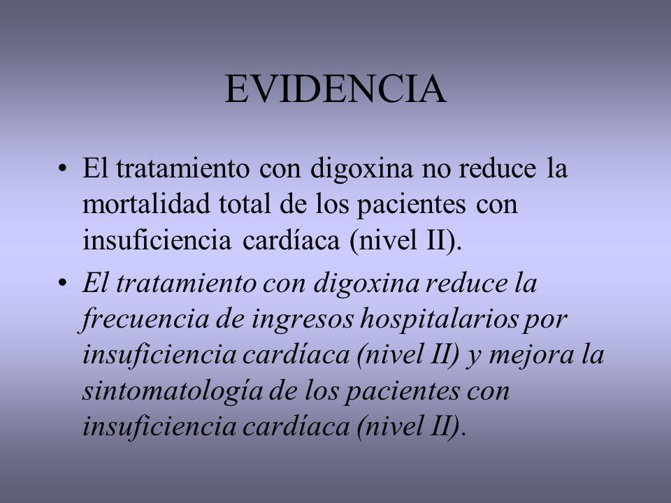 EVIDENCIA El tratamiento con digoxina no reduce la mortalidad total de los pacientes con insuficiencia cardíaca (nivel II). El tratamiento con digoxin