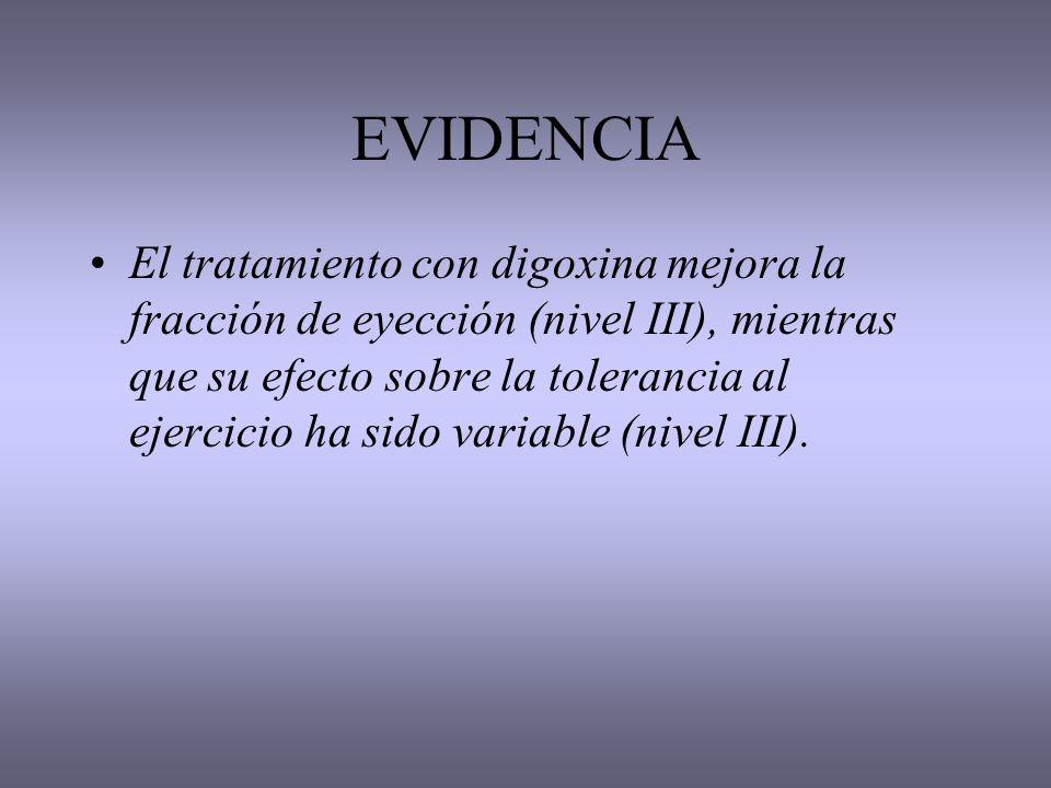 EVIDENCIA El tratamiento con digoxina mejora la fracción de eyección (nivel III), mientras que su efecto sobre la tolerancia al ejercicio ha sido vari