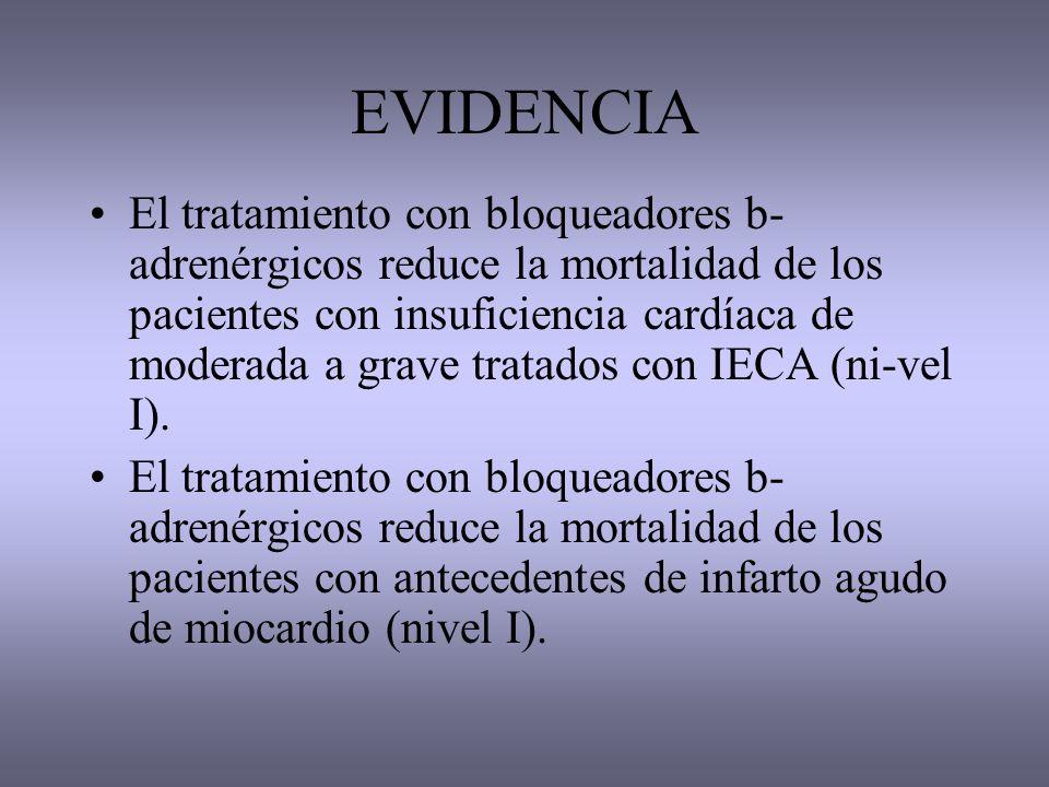 EVIDENCIA El tratamiento con bloqueadores b- adrenérgicos reduce la mortalidad de los pacientes con insuficiencia cardíaca de moderada a grave tratado