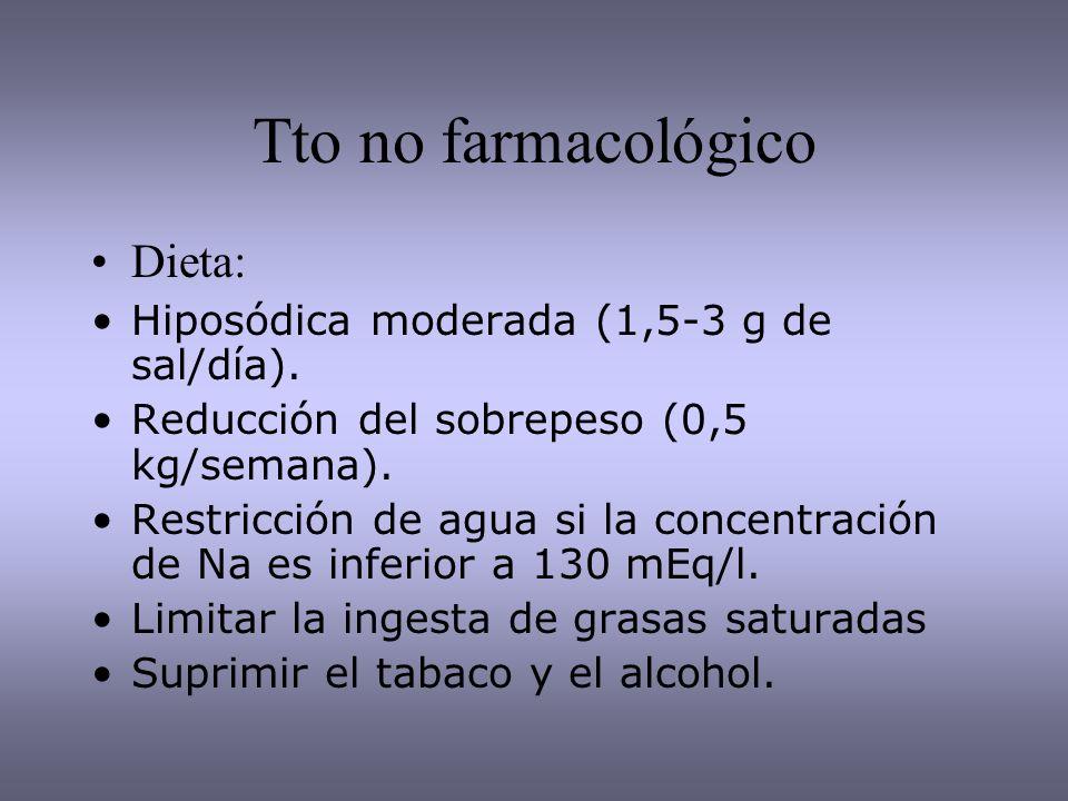 Tto no farmacológico Dieta: Hiposódica moderada (1,5-3 g de sal/día). Reducción del sobrepeso (0,5 kg/semana). Restricción de agua si la concentración