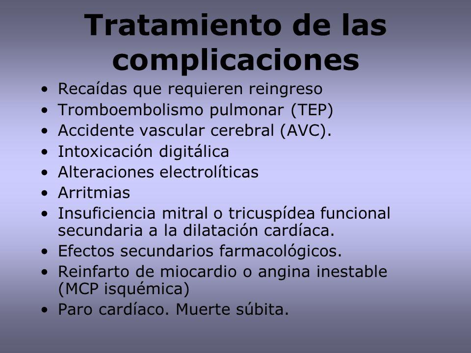 Tratamiento de las complicaciones Recaídas que requieren reingreso Tromboembolismo pulmonar (TEP) Accidente vascular cerebral (AVC). Intoxicación digi