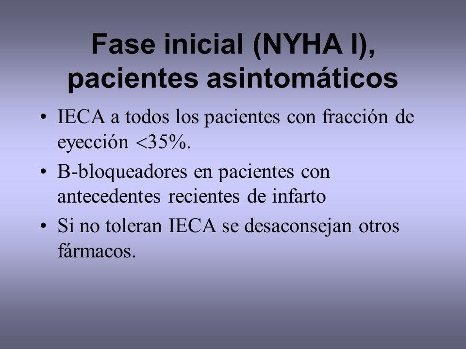 Fase inicial (NYHA I), pacientes asintomáticos IECA a todos los pacientes con fracción de eyección 35%. B-bloqueadores en pacientes con antecedentes r