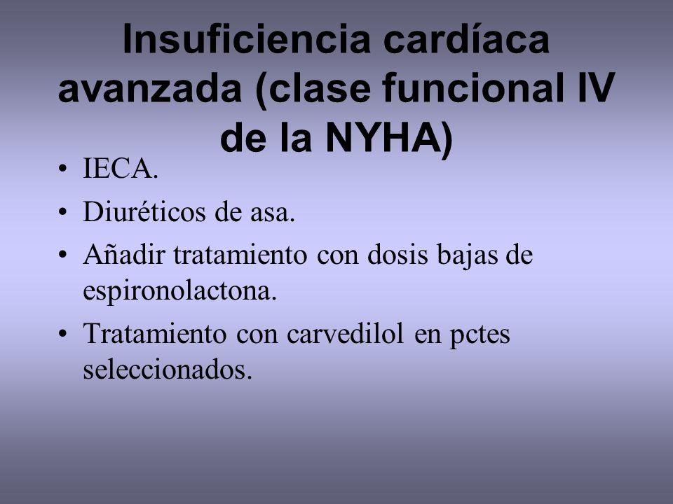 Insuficiencia cardíaca avanzada (clase funcional IV de la NYHA) IECA. Diuréticos de asa. Añadir tratamiento con dosis bajas de espironolactona. Tratam
