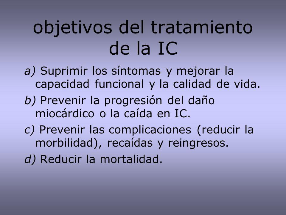 objetivos del tratamiento de la IC a) Suprimir los síntomas y mejorar la capacidad funcional y la calidad de vida. b) Prevenir la progresión del daño