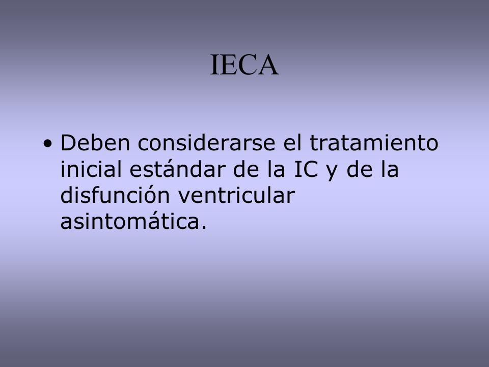 IECA Deben considerarse el tratamiento inicial estándar de la IC y de la disfunción ventricular asintomática.