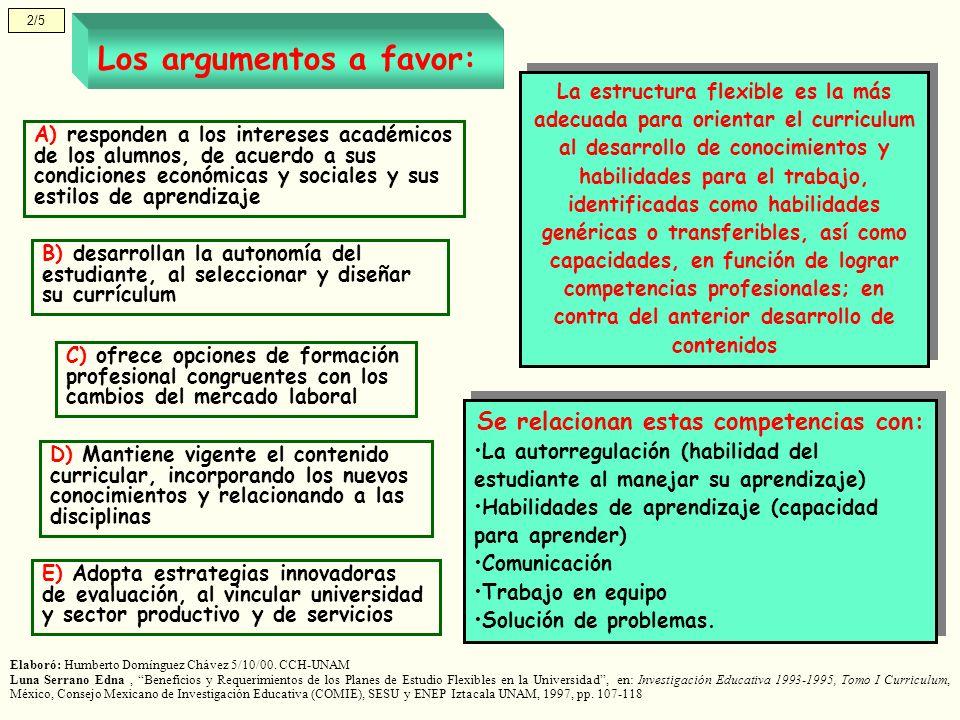 Se relacionan estas competencias con: La autorregulación (habilidad del estudiante al manejar su aprendizaje) Habilidades de aprendizaje (capacidad pa