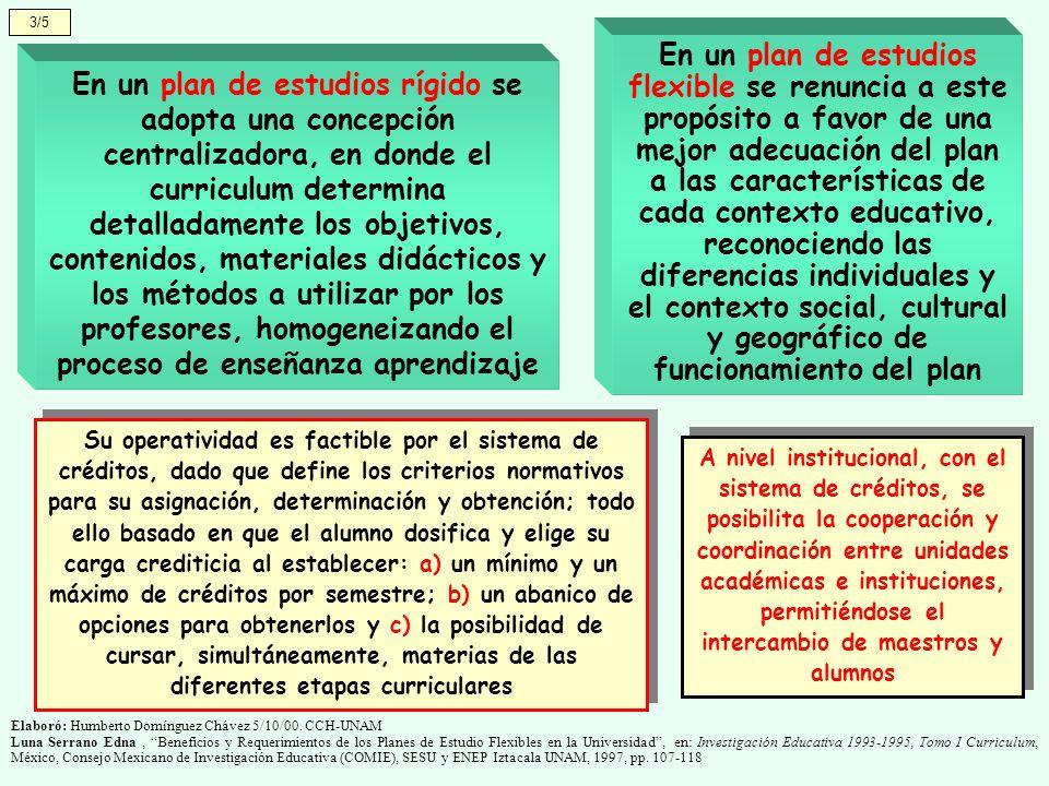 3/5 En un plan de estudios rígido se adopta una concepción centralizadora, en donde el curriculum determina detalladamente los objetivos, contenidos,