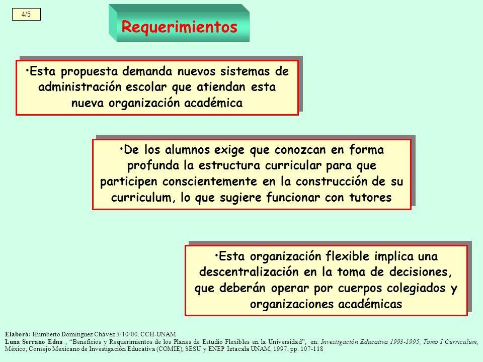 4/5 Esta propuesta demanda nuevos sistemas de administración escolar que atiendan esta nueva organización académica Elaboró: Humberto Domínguez Chávez