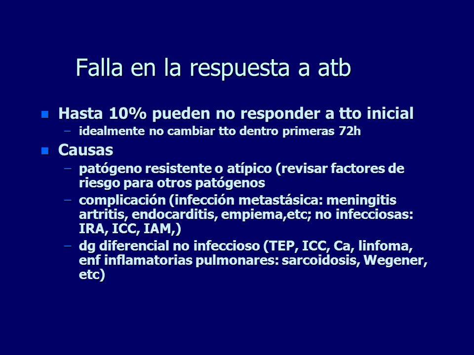 Falla en la respuesta a atb n Hasta 10% pueden no responder a tto inicial –idealmente no cambiar tto dentro primeras 72h n Causas –patógeno resistente